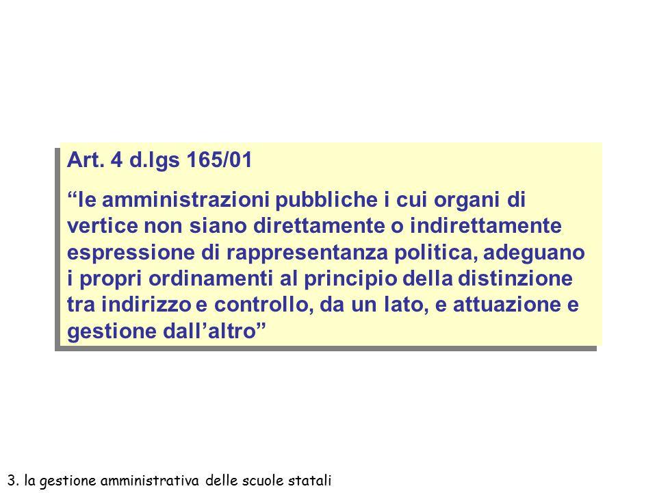 Art. 4 d.lgs 165/01