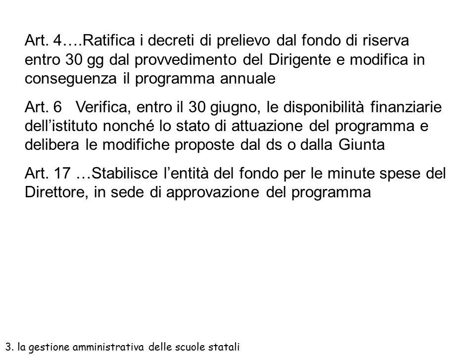 Art. 4….Ratifica i decreti di prelievo dal fondo di riserva entro 30 gg dal provvedimento del Dirigente e modifica in conseguenza il programma annuale