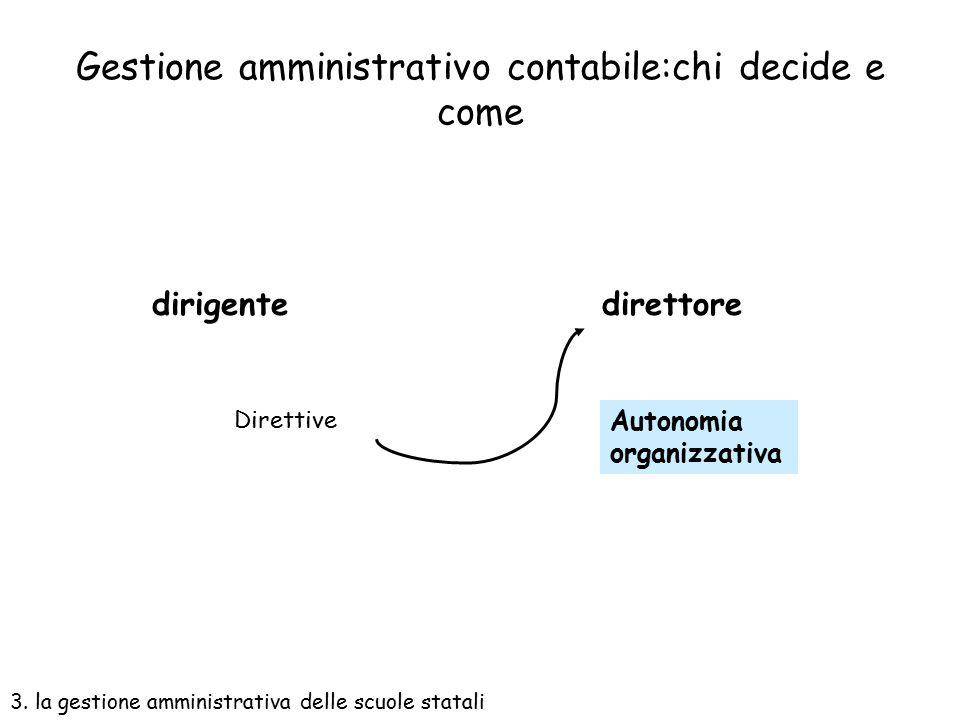 Gestione amministrativo contabile:chi decide e come