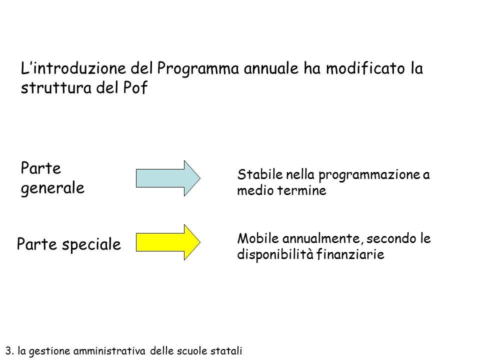 L'introduzione del Programma annuale ha modificato la struttura del Pof