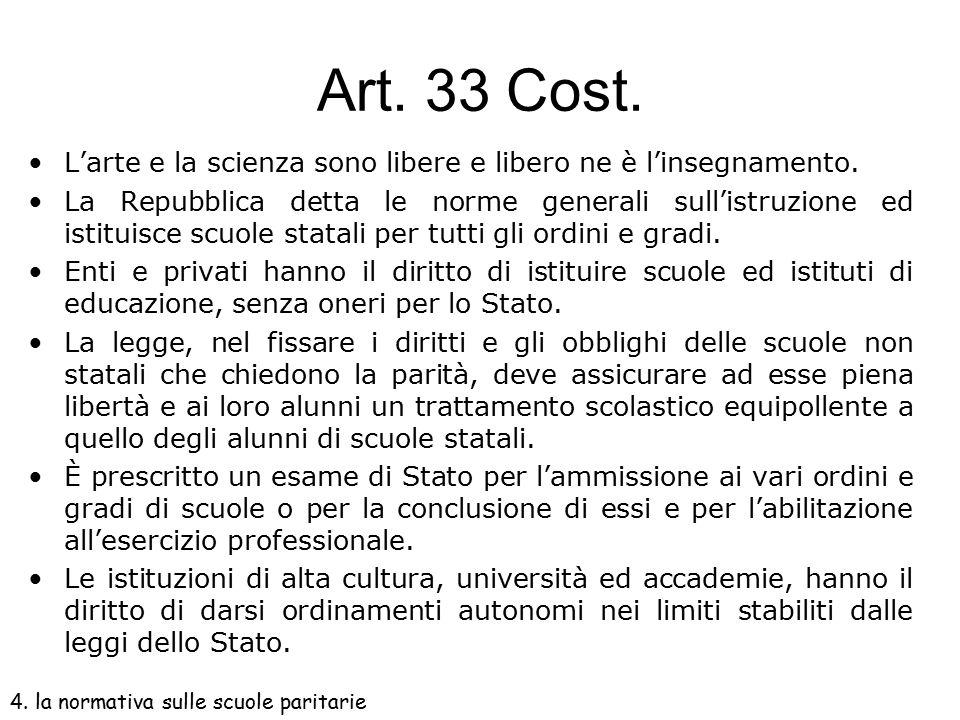 Art. 33 Cost. L'arte e la scienza sono libere e libero ne è l'insegnamento.
