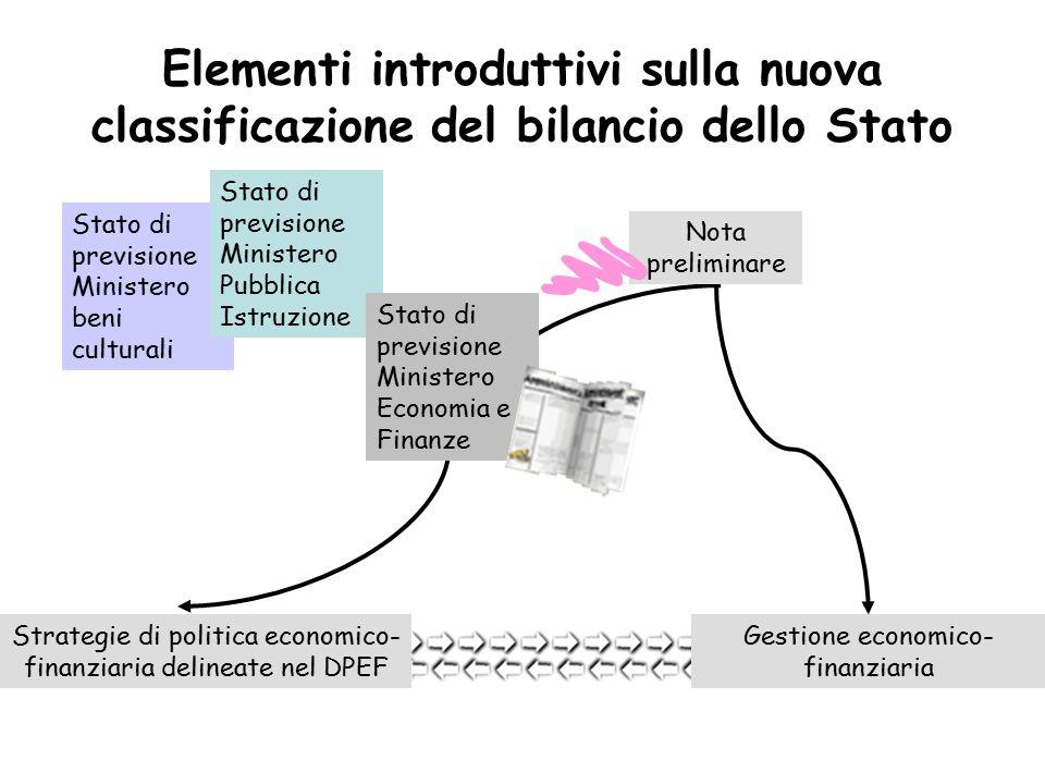 Elementi introduttivi sulla nuova classificazione del bilancio dello Stato
