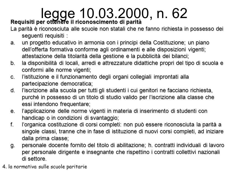 legge 10.03.2000, n. 62 Requisiti per ottenere il riconoscimento di parità.