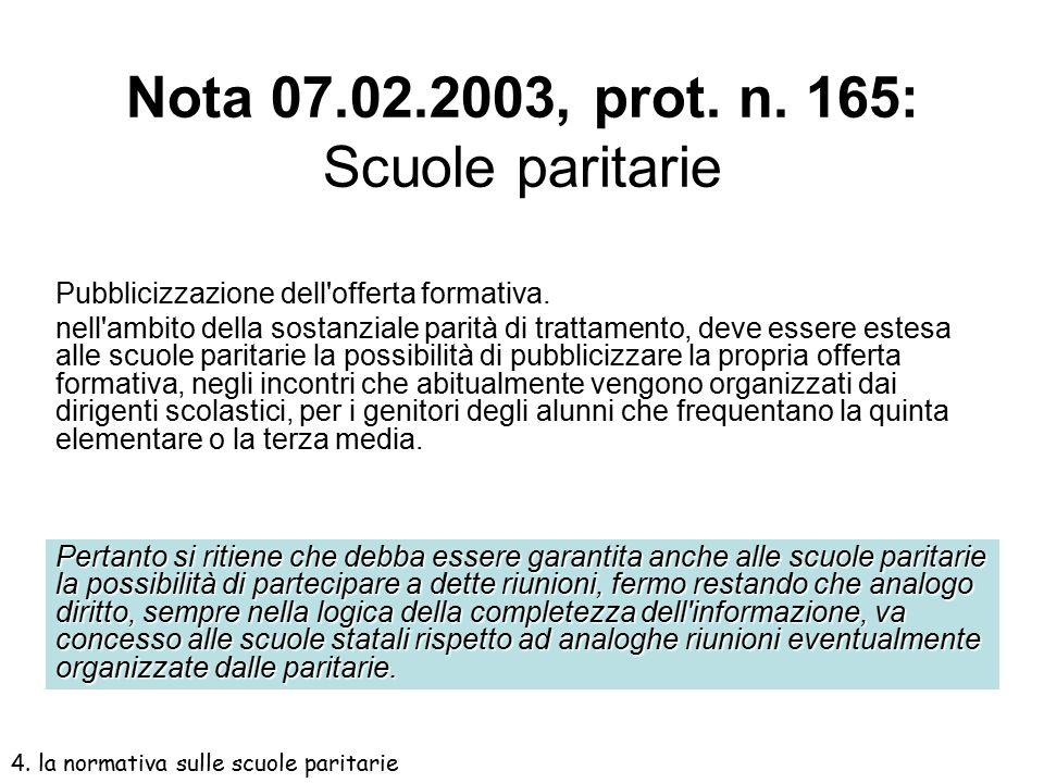 Nota 07.02.2003, prot. n. 165: Scuole paritarie