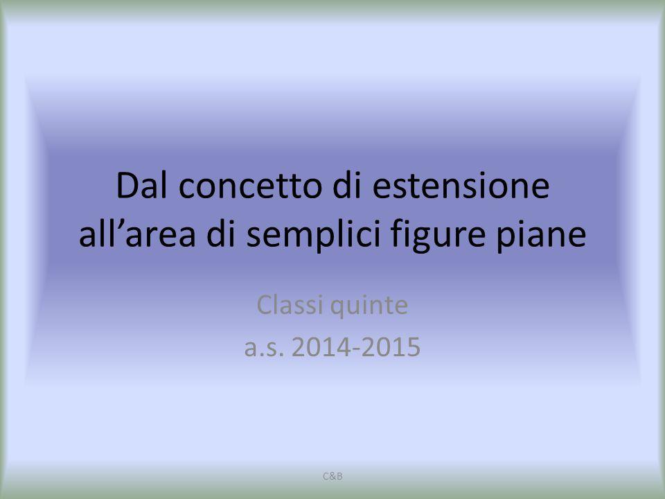 Dal concetto di estensione all'area di semplici figure piane