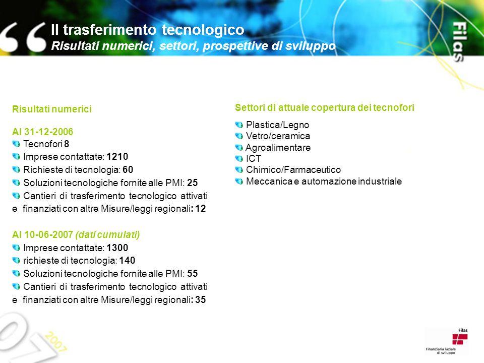 Il trasferimento tecnologico