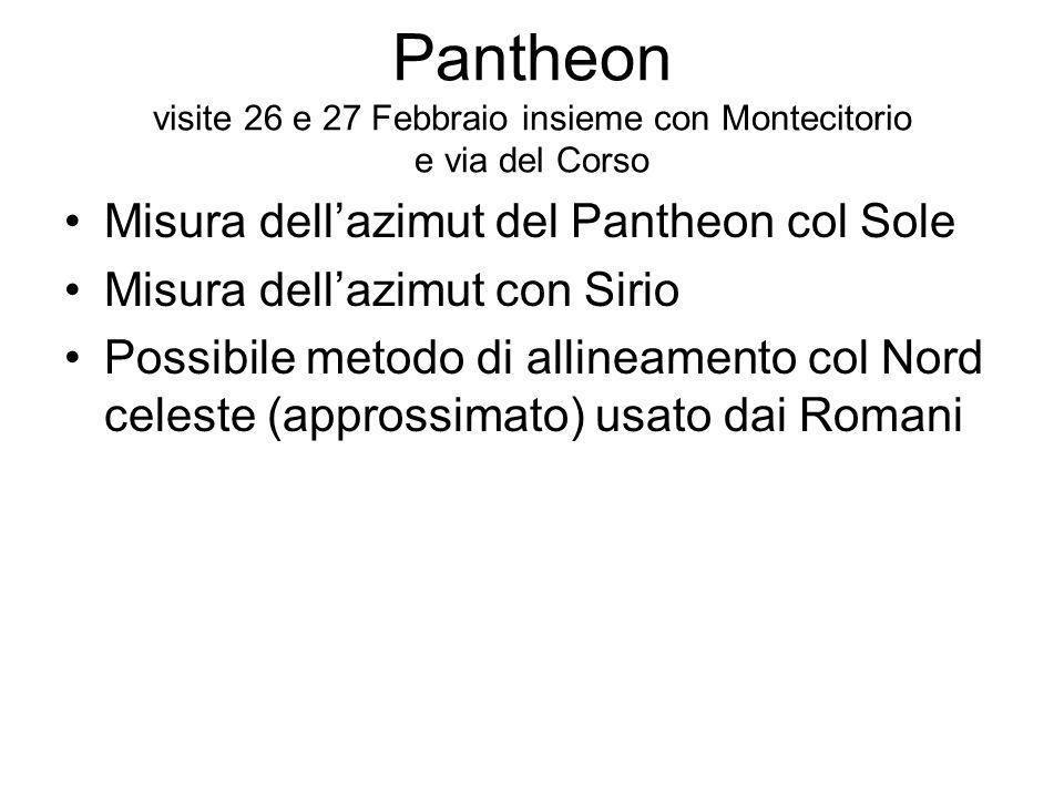 Pantheon visite 26 e 27 Febbraio insieme con Montecitorio e via del Corso