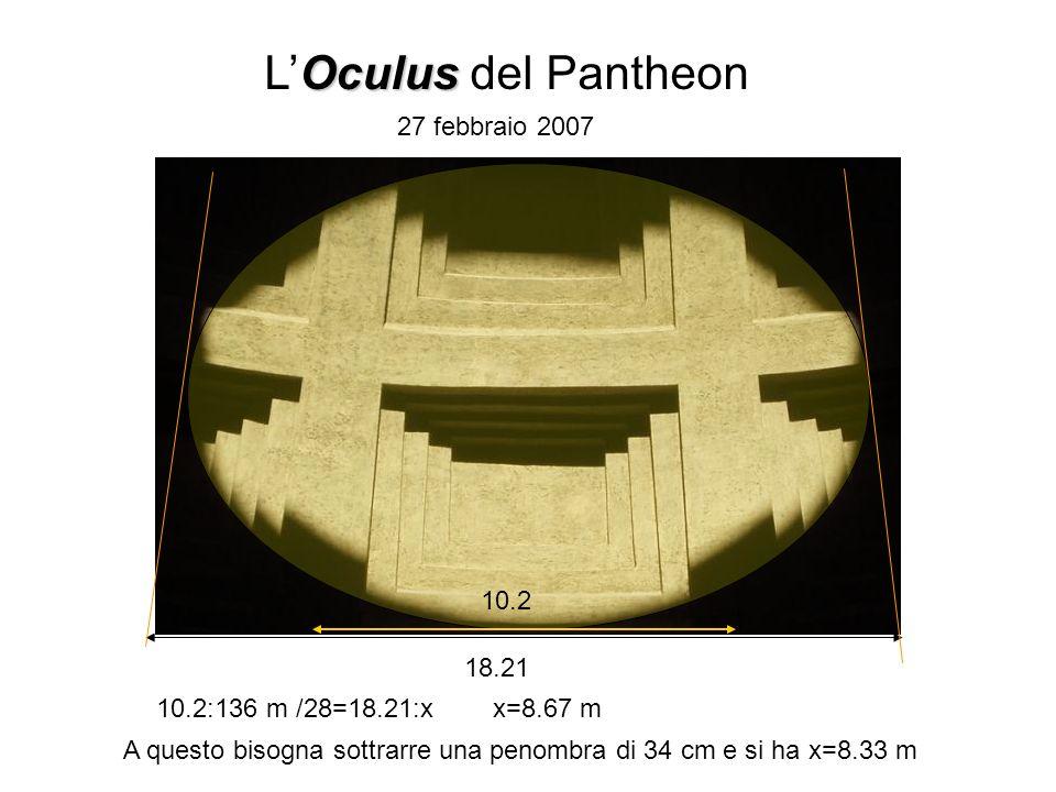 L'Oculus del Pantheon 27 febbraio 2007 10.2 18.21