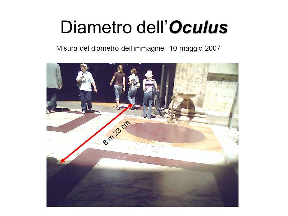 Diametro dell'Oculus Misura del diametro dell'immagine: 10 maggio 2007