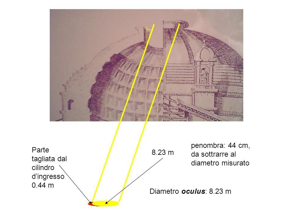 penombra: 44 cm, da sottrarre al diametro misurato