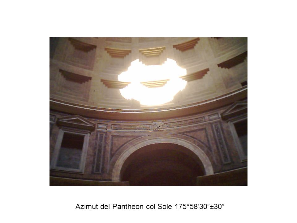 Azimut del Pantheon col Sole 175°58'30 ±30