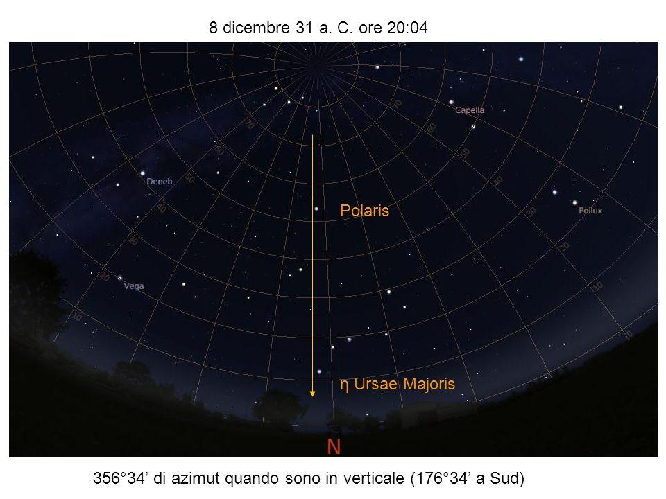 8 dicembre 31 a. C. ore 20:04 Polaris. η Ursae Majoris.