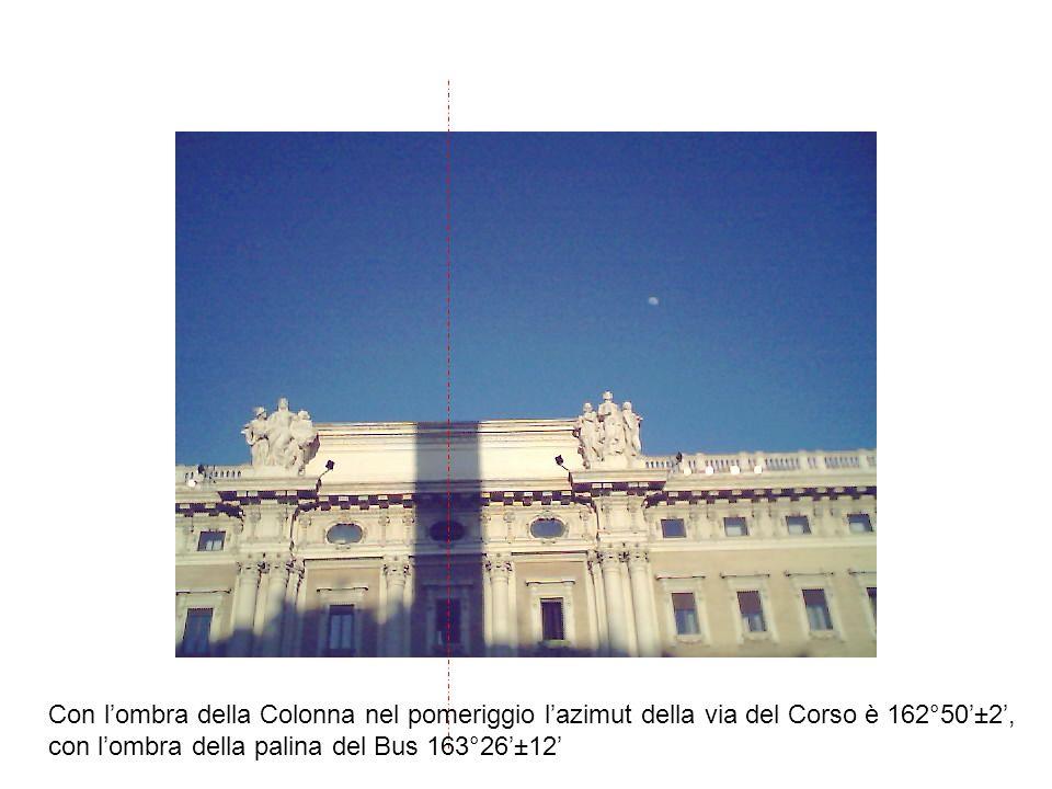 Con l'ombra della Colonna nel pomeriggio l'azimut della via del Corso è 162°50'±2', con l'ombra della palina del Bus 163°26'±12'