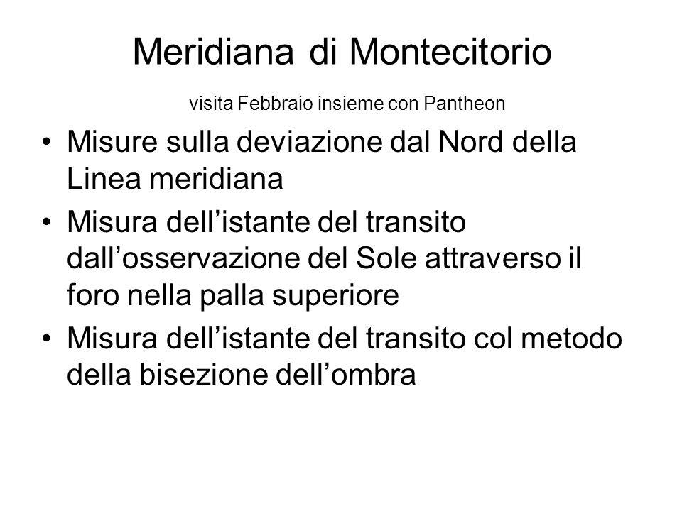 Meridiana di Montecitorio visita Febbraio insieme con Pantheon