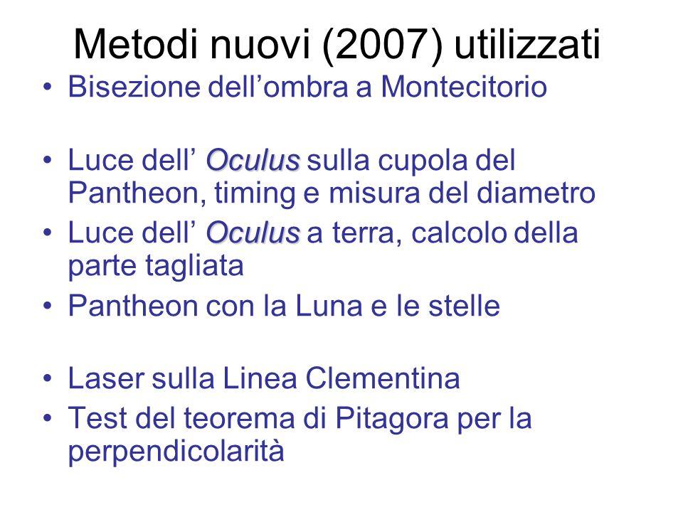 Metodi nuovi (2007) utilizzati