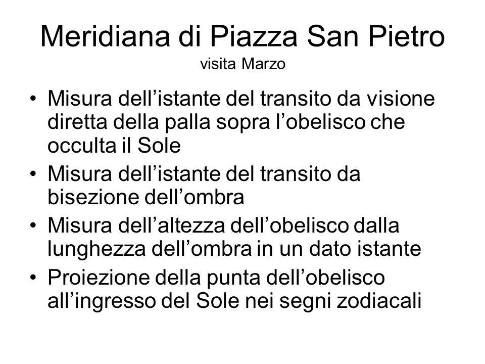 Meridiana di Piazza San Pietro visita Marzo