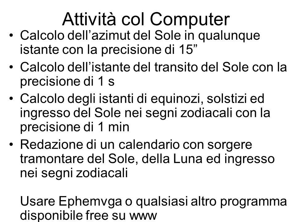 Attività col Computer Calcolo dell'azimut del Sole in qualunque istante con la precisione di 15