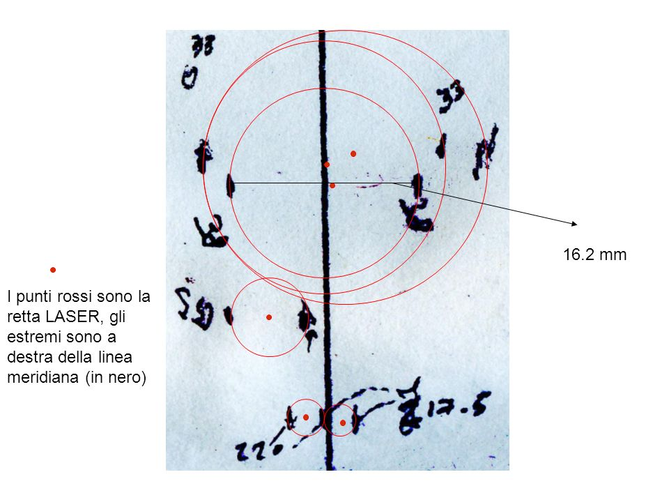 16.2 mm I punti rossi sono la retta LASER, gli estremi sono a destra della linea meridiana (in nero)