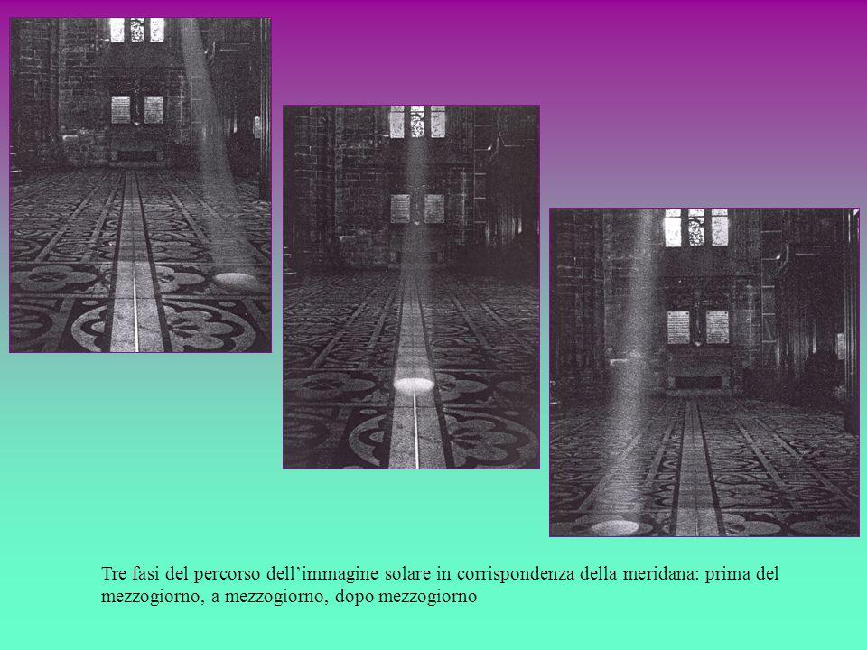 Tre fasi del percorso dell'immagine solare in corrispondenza della meridana: prima del mezzogiorno, a mezzogiorno, dopo mezzogiorno