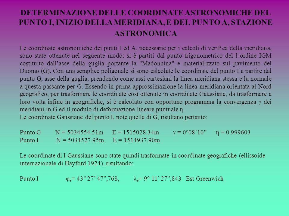 DETERMINAZIONE DELLE COORDINATE ASTRONOMICHE DEL PUNTO I, INIZIO DELLA MERIDIANA, E DEL PUNTO A, STAZIONE ASTRONOMICA