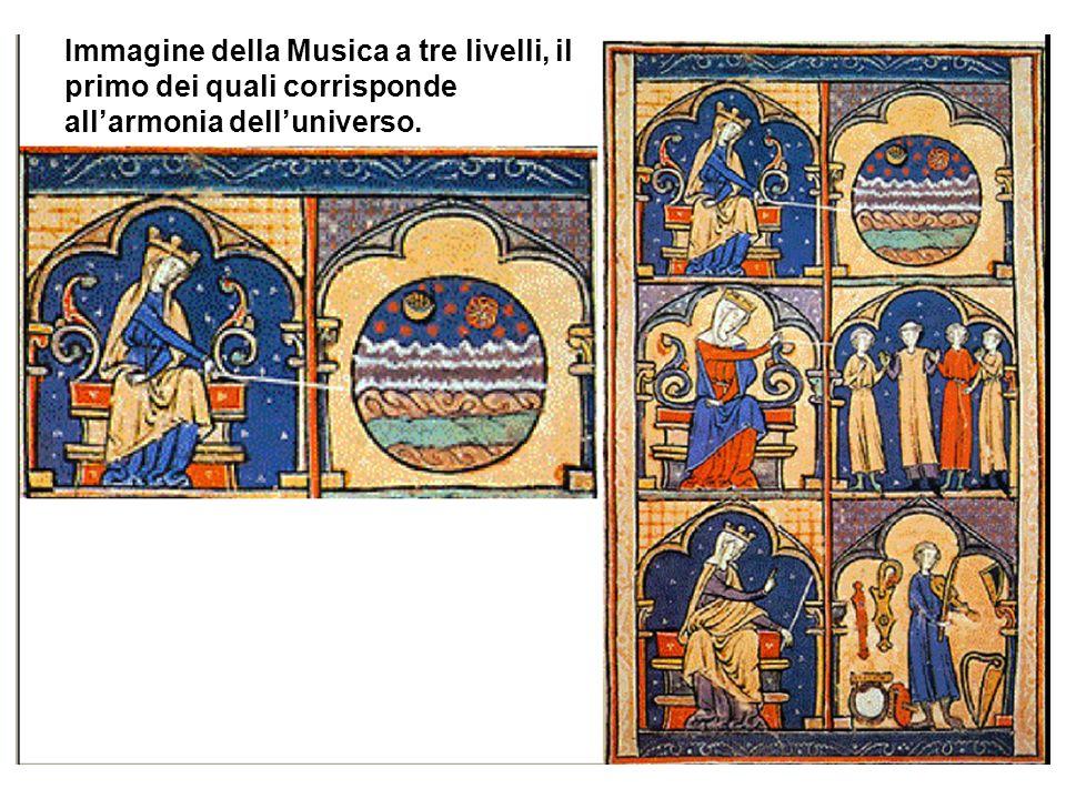Immagine della Musica a tre livelli, il primo dei quali corrisponde all'armonia dell'universo.
