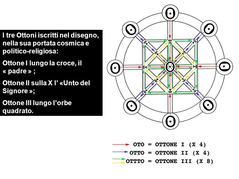 I tre Ottoni iscritti nel disegno, nella sua portata cosmica e politico-religiosa:
