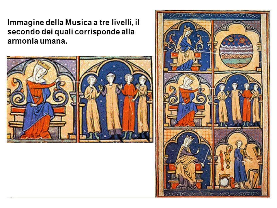 Immagine della Musica a tre livelli, il secondo dei quali corrisponde alla armonia umana.