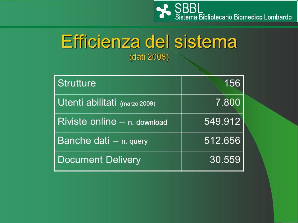 Efficienza del sistema (dati 2008)