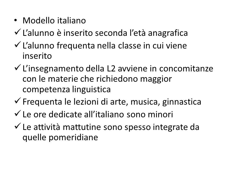 Modello italiano L'alunno è inserito seconda l'età anagrafica. L'alunno frequenta nella classe in cui viene inserito.