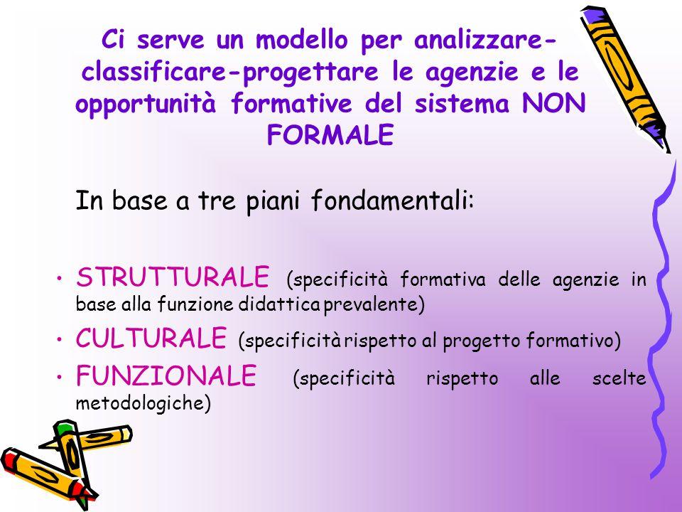 Ci serve un modello per analizzare-classificare-progettare le agenzie e le opportunità formative del sistema NON FORMALE