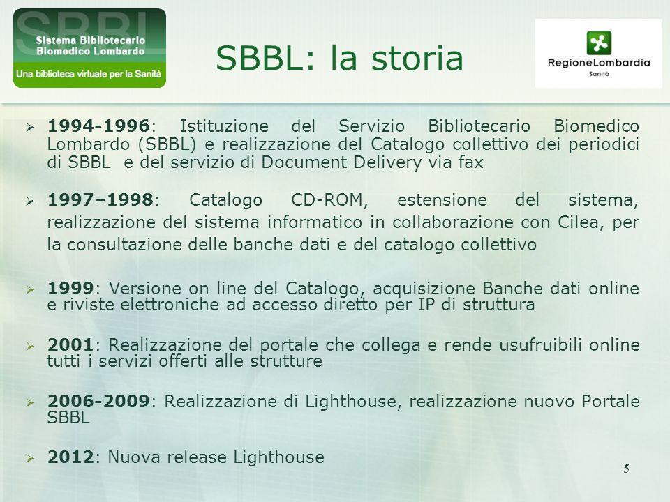 SBBL: la storia