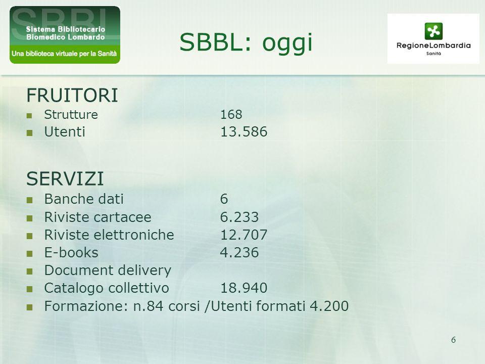 SBBL: oggi FRUITORI SERVIZI Utenti 13.586 Banche dati 6