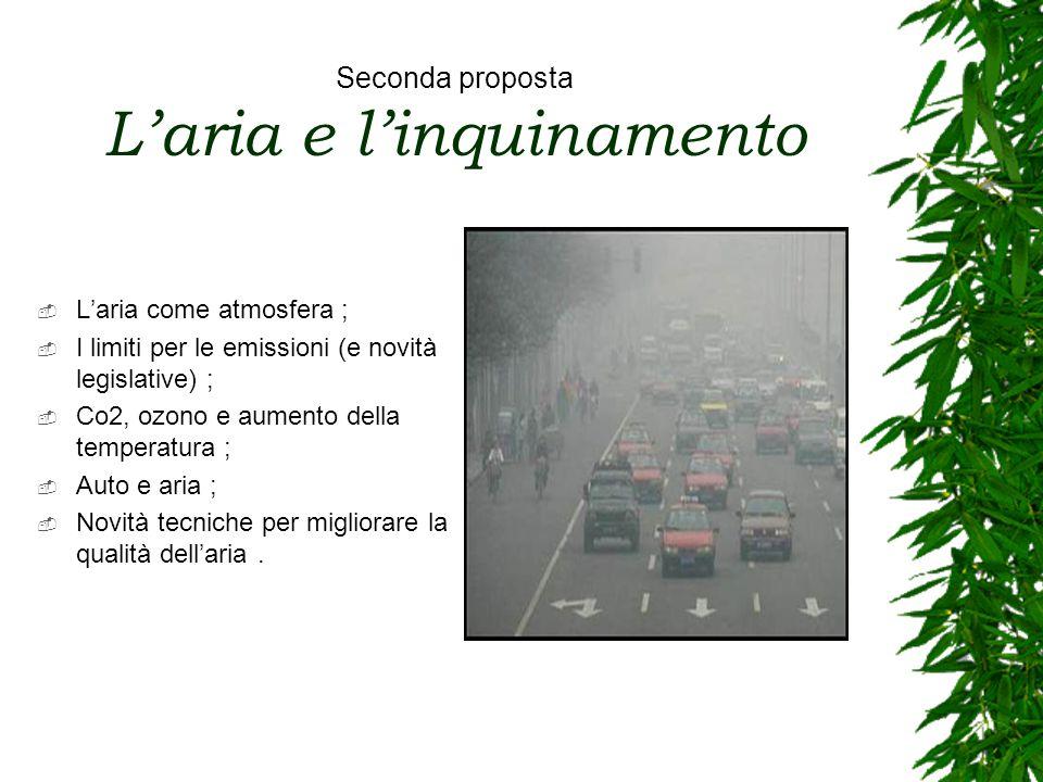 Seconda proposta L'aria e l'inquinamento
