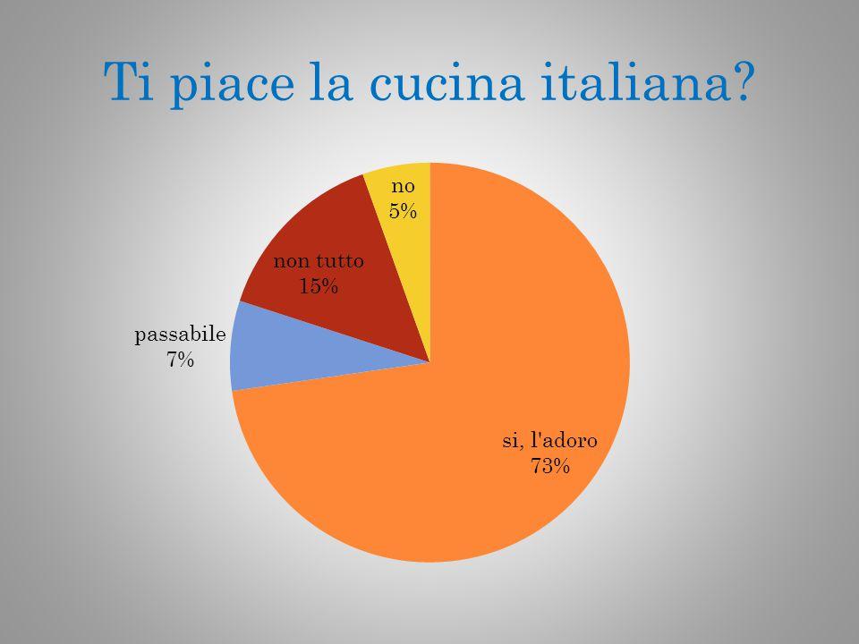 Ti piace la cucina italiana