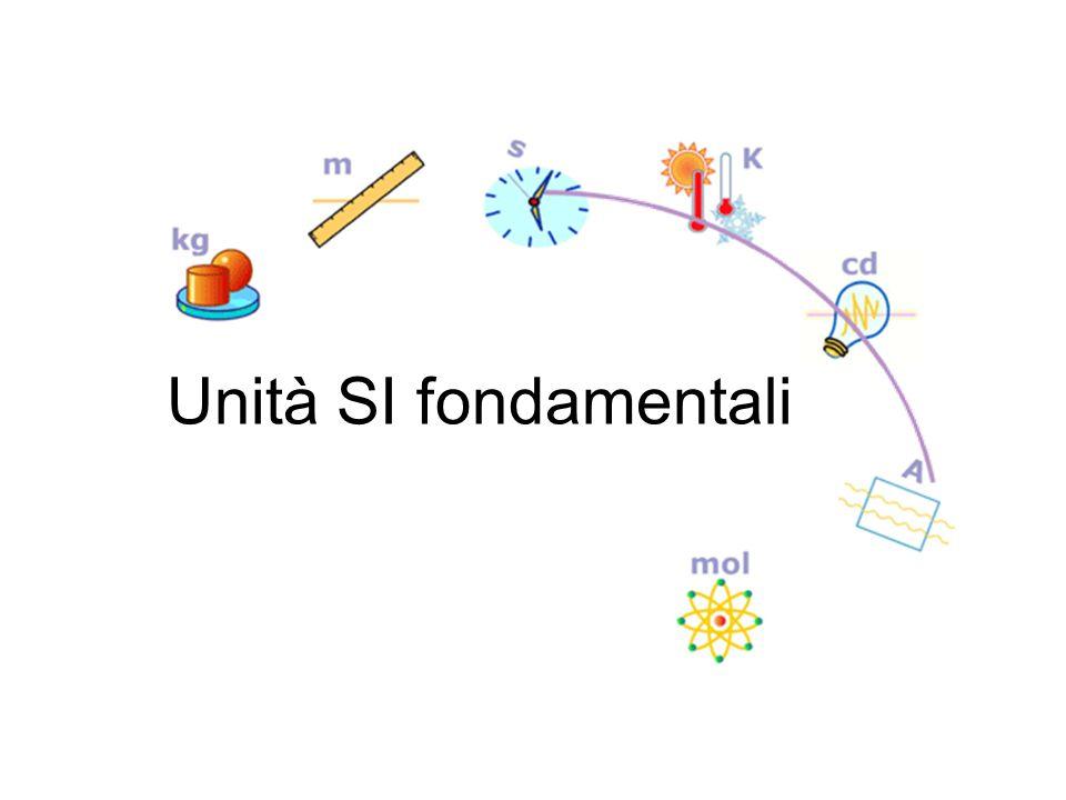 Unità SI fondamentali