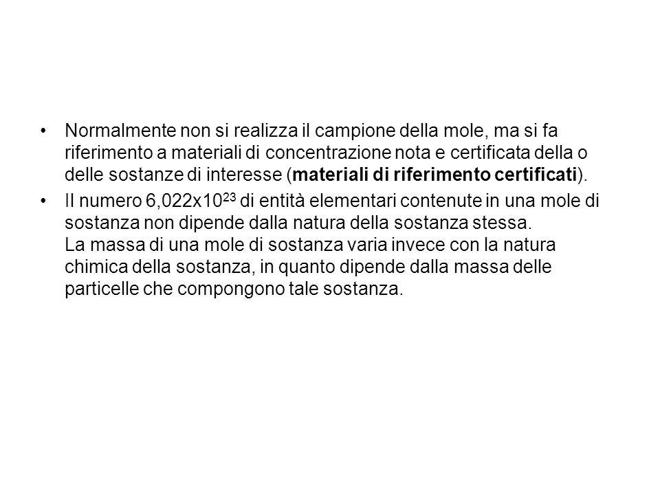 Normalmente non si realizza il campione della mole, ma si fa riferimento a materiali di concentrazione nota e certificata della o delle sostanze di interesse (materiali di riferimento certificati).