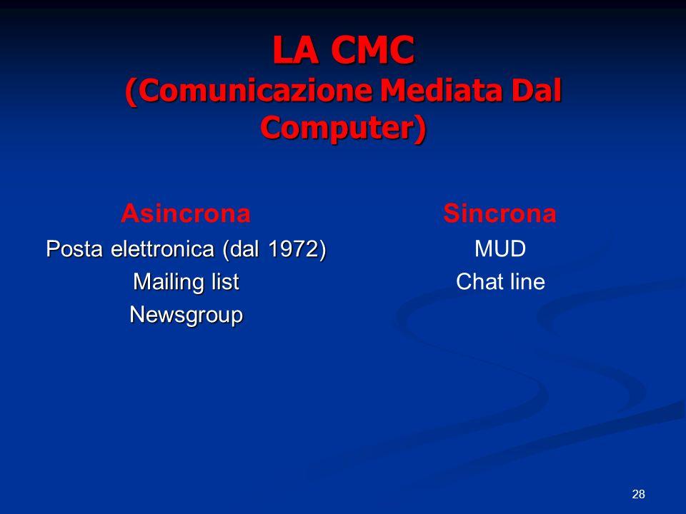 LA CMC (Comunicazione Mediata Dal Computer)