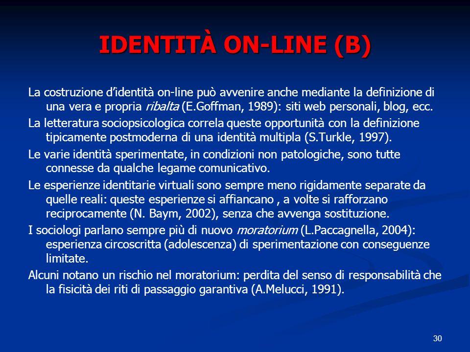 IDENTITÀ ON-LINE (B)