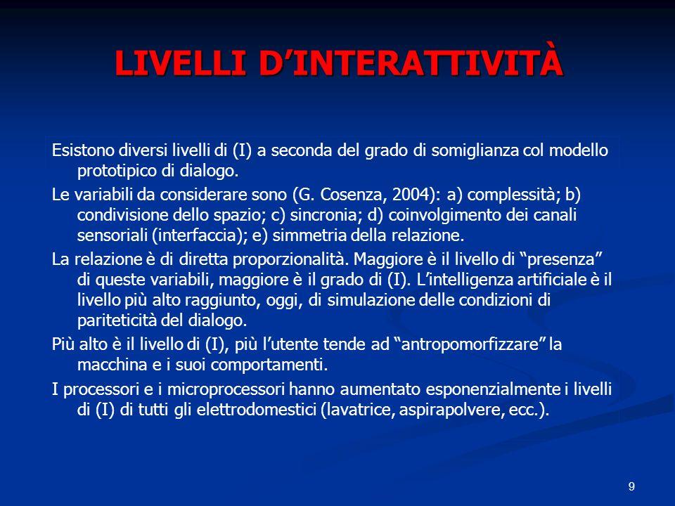 LIVELLI D'INTERATTIVITÀ