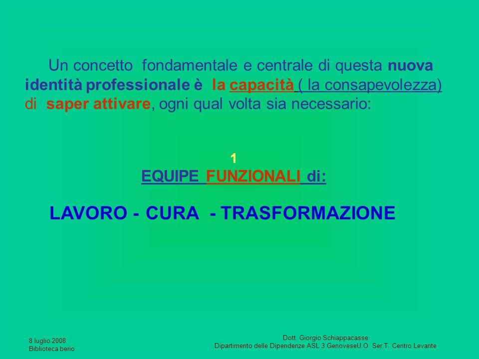 LAVORO - CURA - TRASFORMAZIONE