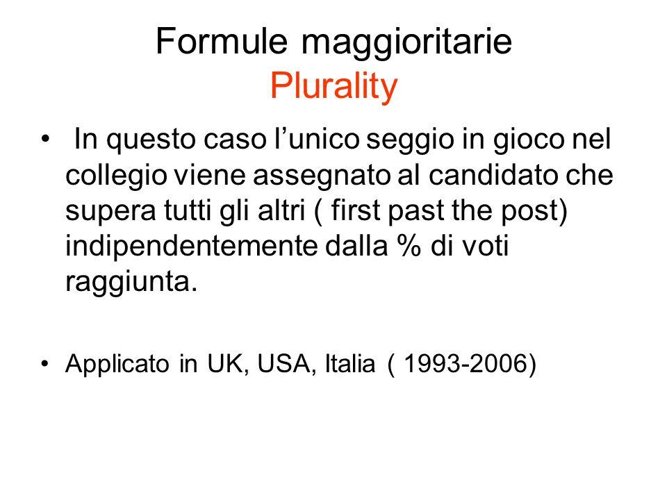 Formule maggioritarie Plurality