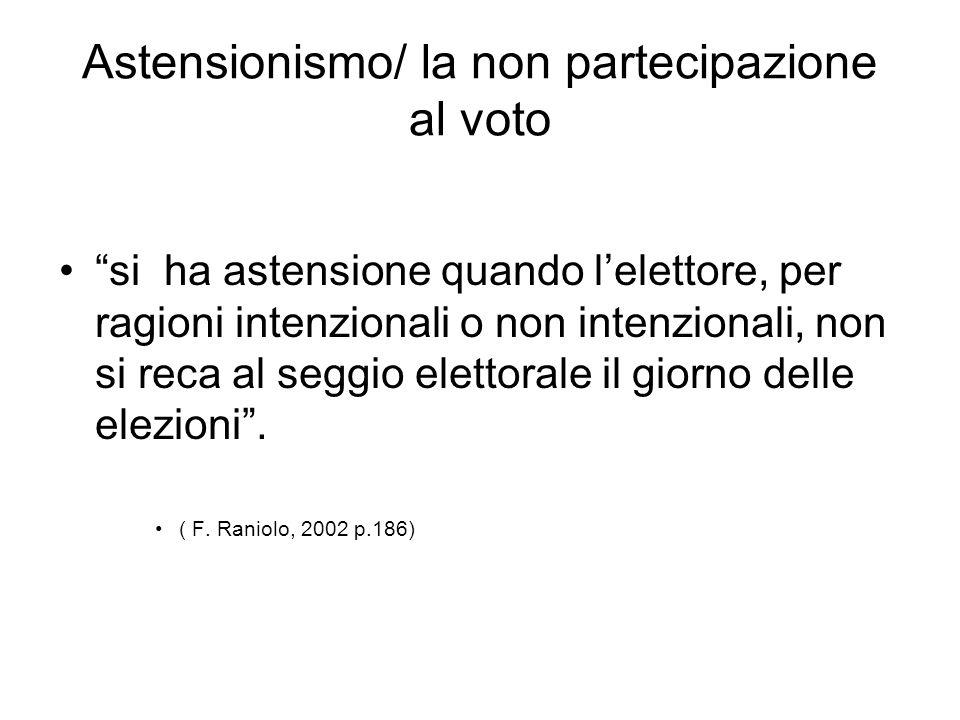 Astensionismo/ la non partecipazione al voto