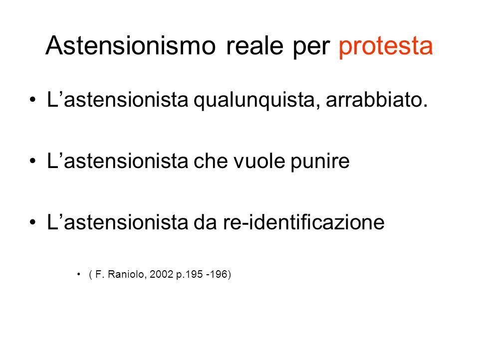 Astensionismo reale per protesta