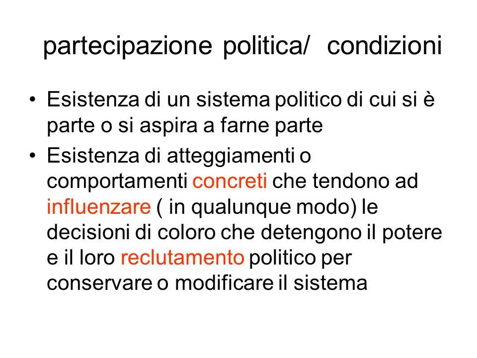 partecipazione politica/ condizioni