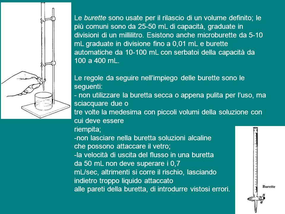 Le burette sono usate per il rilascio di un volume definito; le più comuni sono da 25-50 mL di capacità, graduate in divisioni di un millilitro. Esistono anche microburette da 5-10 mL graduate in divisione fino a 0,01 mL e burette automatiche da 10-100 mL con serbatoi della capacità da 100 a 400 mL.