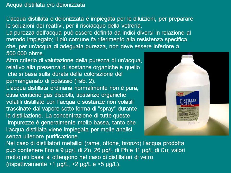 Acqua distillata e/o deionizzata