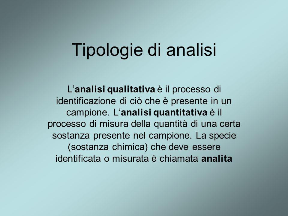 Tipologie di analisi