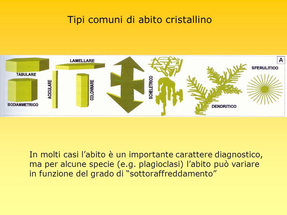 Tipi comuni di abito cristallino