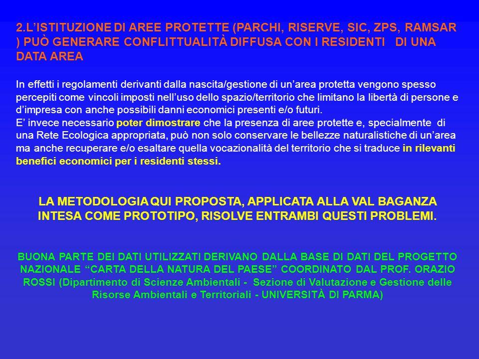 L'ISTITUZIONE DI AREE PROTETTE (PARCHI, RISERVE, SIC, ZPS,