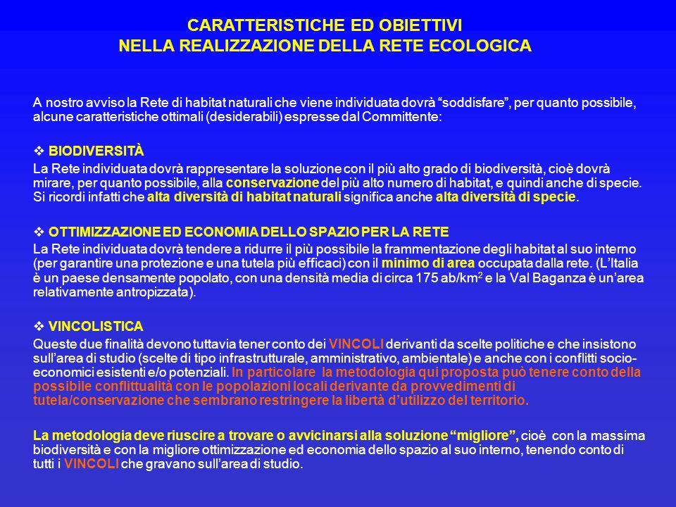 CARATTERISTICHE ED OBIETTIVI NELLA REALIZZAZIONE DELLA RETE ECOLOGICA
